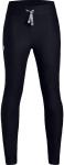UA Prototype Pants Y