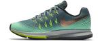Běžecké boty Nike W AIR ZOOM PEGASUS 33 SHIELD